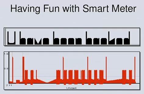 Beliebt Wie hackt man intelligente Stromzähler (Smartmeter)? | Klaus OA66