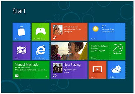 Windows8RT