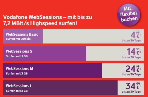 Vodafone_Websession_neu