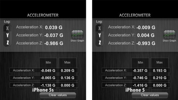 iphone5s-accelerometer-gizmodo-580x326