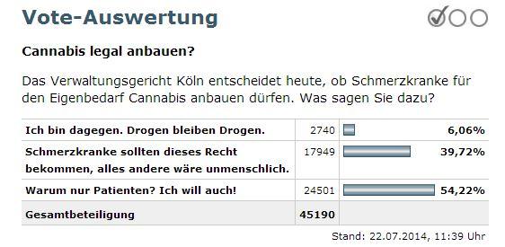 legalisierung von cannabis in deutschland