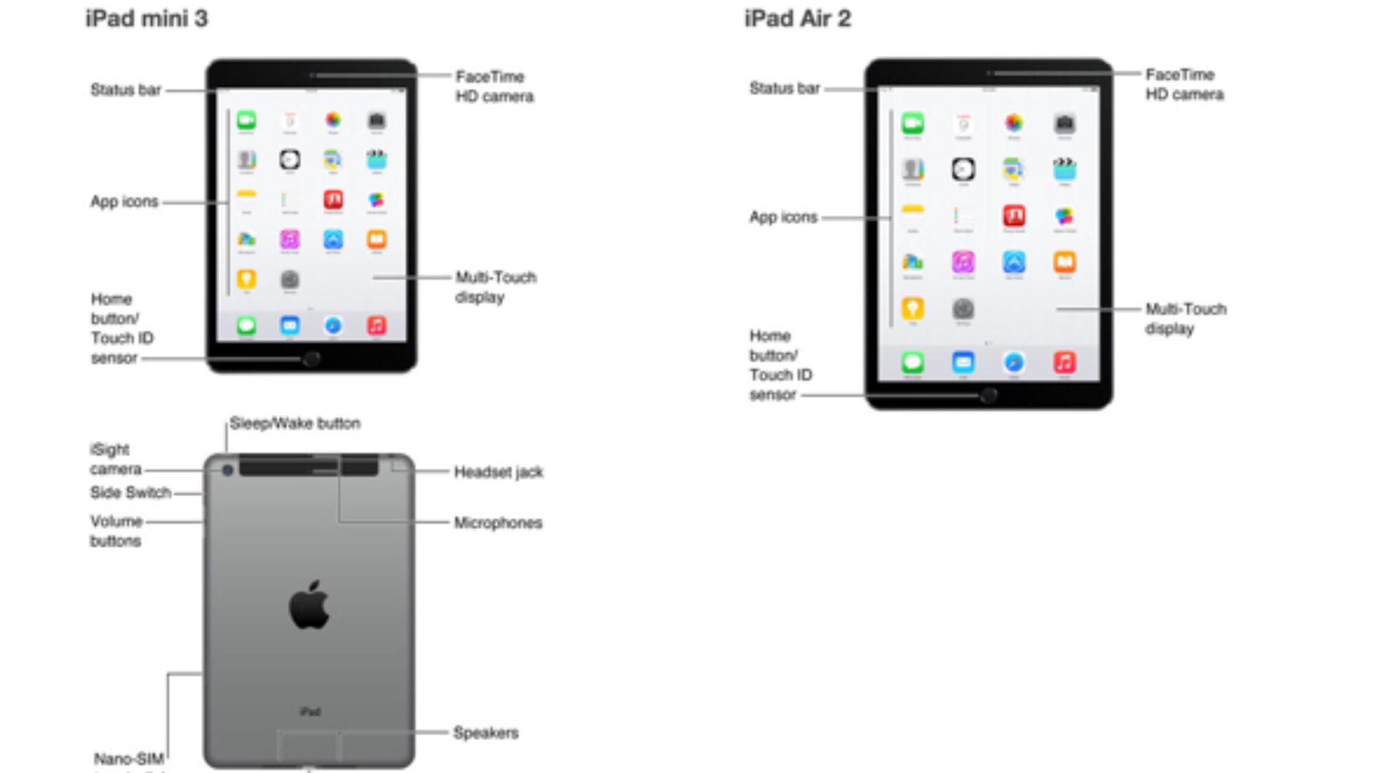 Apple_iPads2014