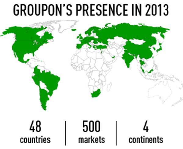 Groupon2013