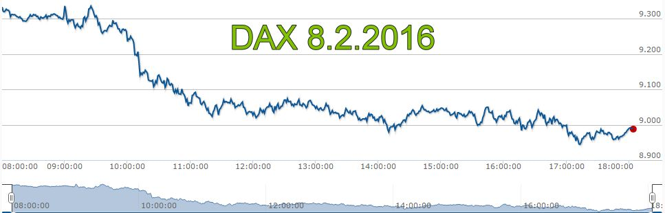 DAX20160208