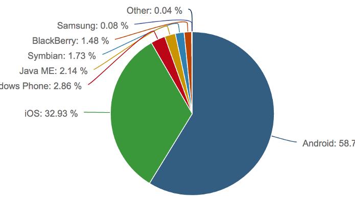 netmarket-share