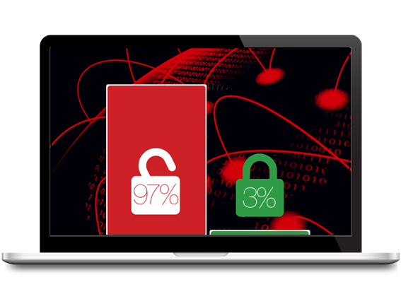 Verschlüsselung: Kostenlose SSL-Zertifikate von Symantec | Klaus ...